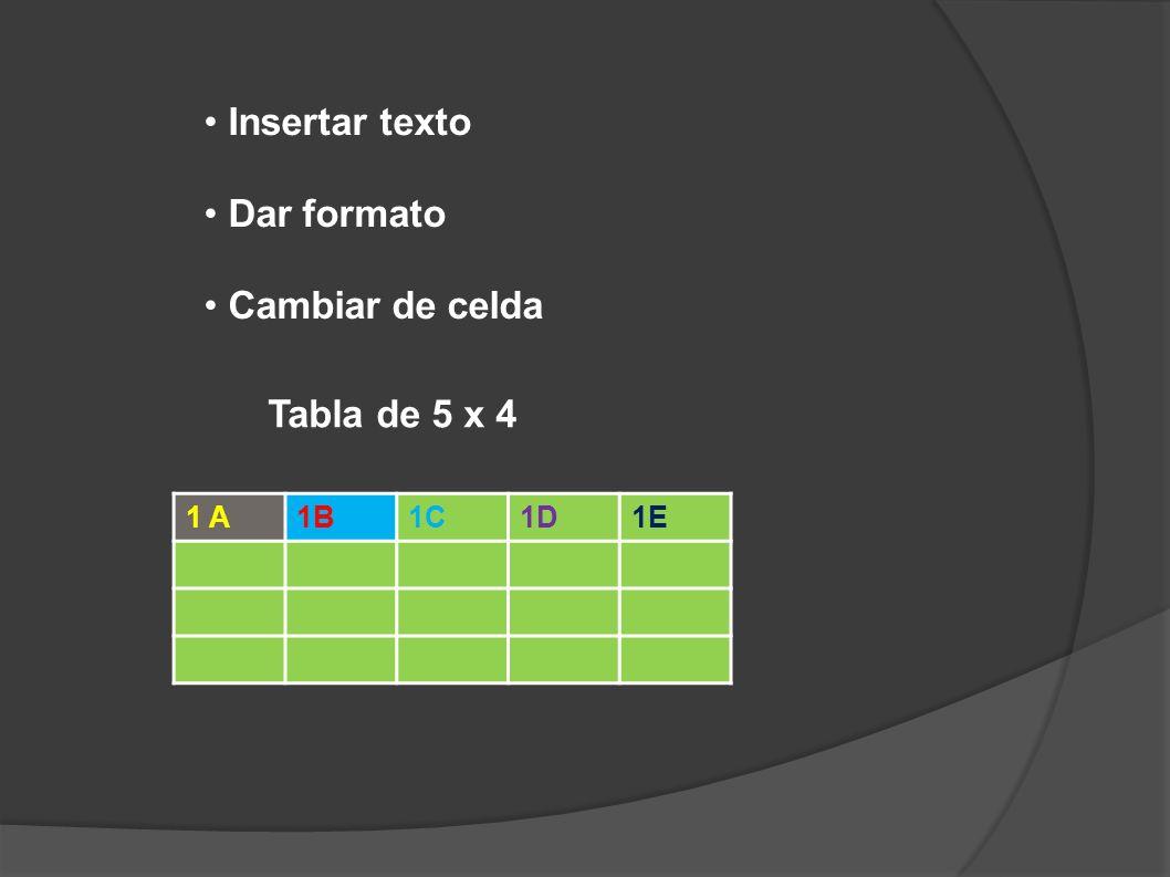 Insertar texto Dar formato Cambiar de celda Tabla de 5 x 4 1 A 1B 1C
