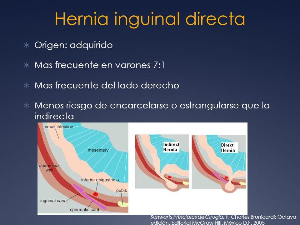 Hernia inguinal directa