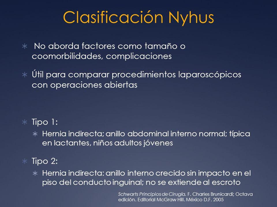 Clasificación Nyhus No aborda factores como tamaño o coomorbilidades, complicaciones.