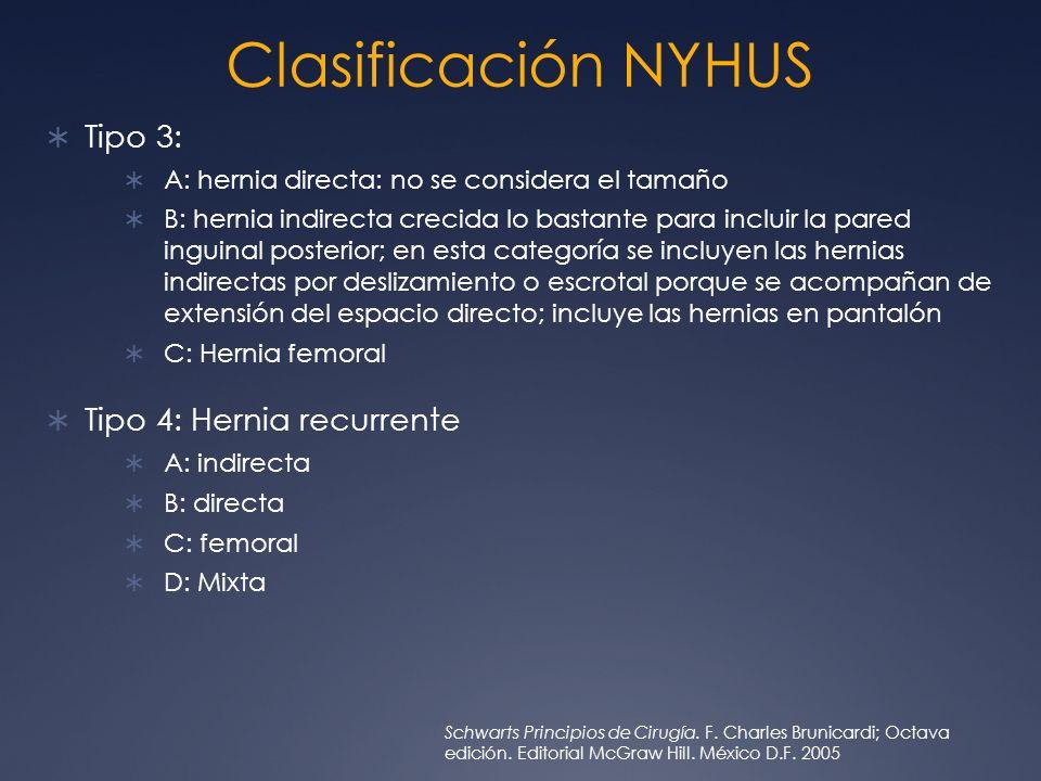Clasificación NYHUS Tipo 3: Tipo 4: Hernia recurrente