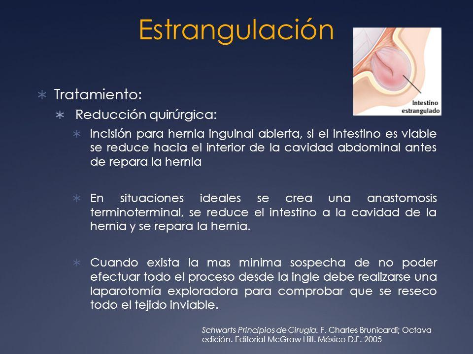 Estrangulación Tratamiento: Reducción quirúrgica: