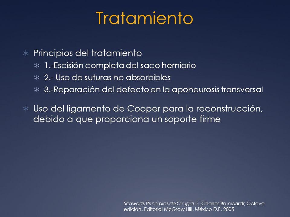 Tratamiento Principios del tratamiento