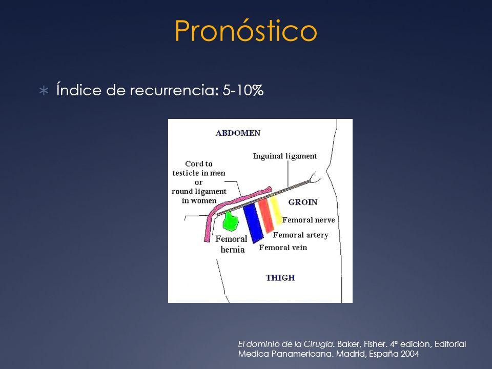 Pronóstico Índice de recurrencia: 5-10%