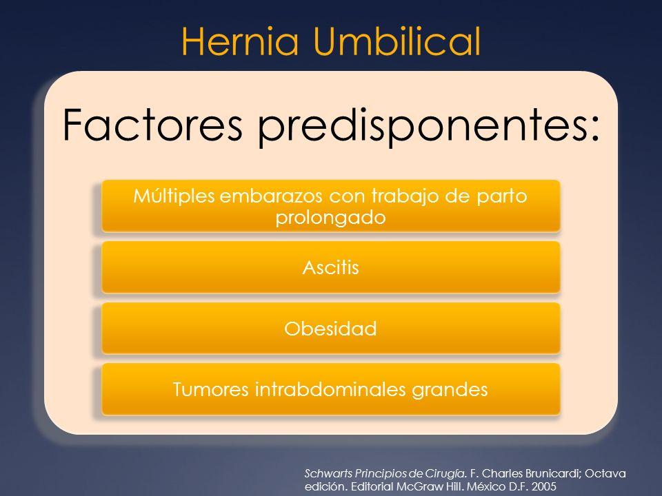 Hernia Umbilical Factores predisponentes: Múltiples embarazos con trabajo de parto prolongado. Ascitis.