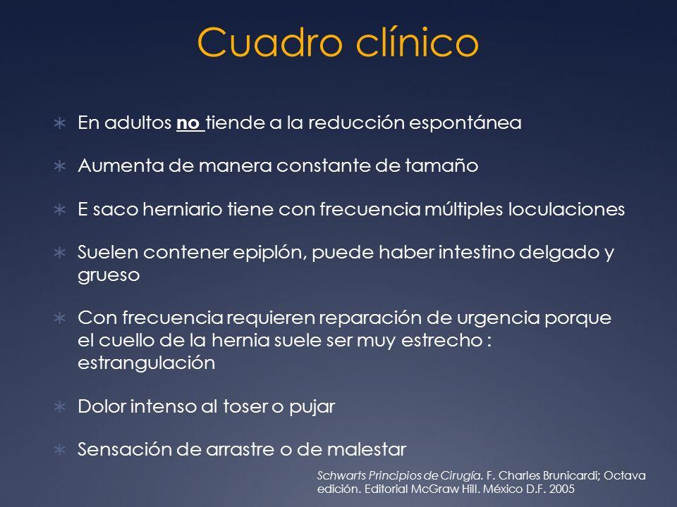 Cuadro clínico En adultos no tiende a la reducción espontánea