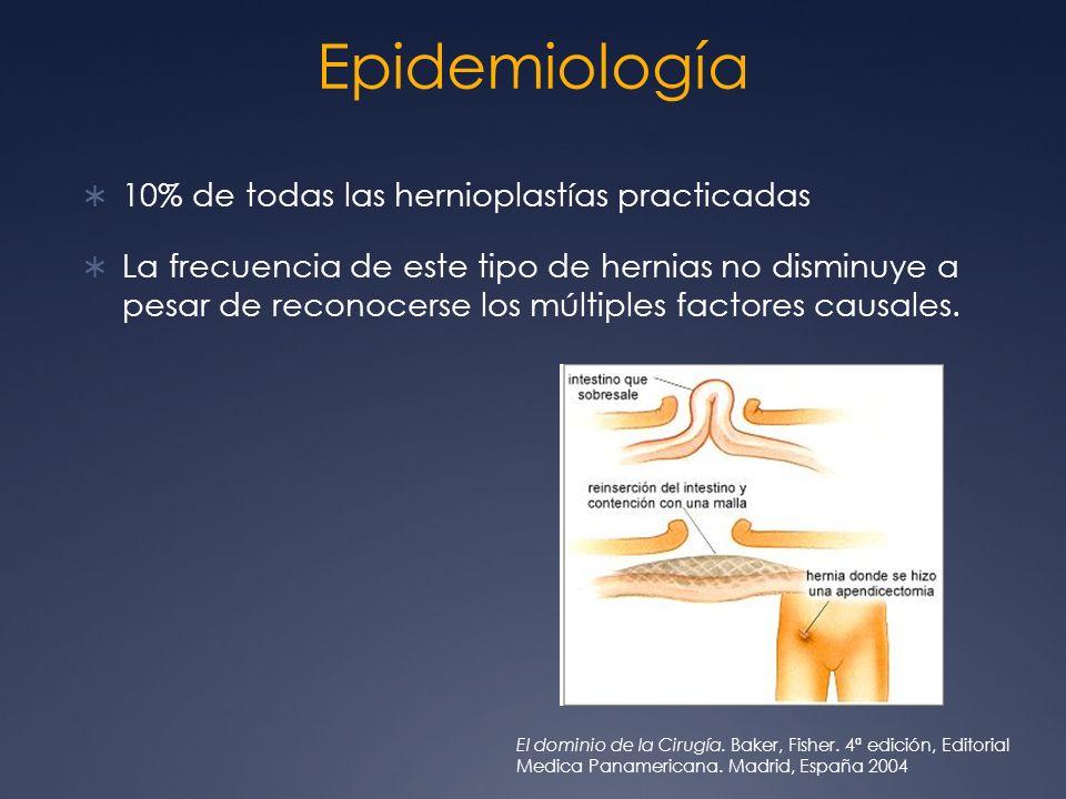 Epidemiología 10% de todas las hernioplastías practicadas