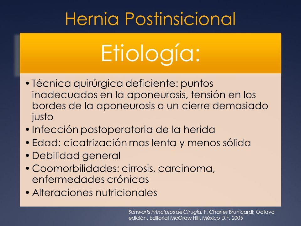 Hernia Postinsicional