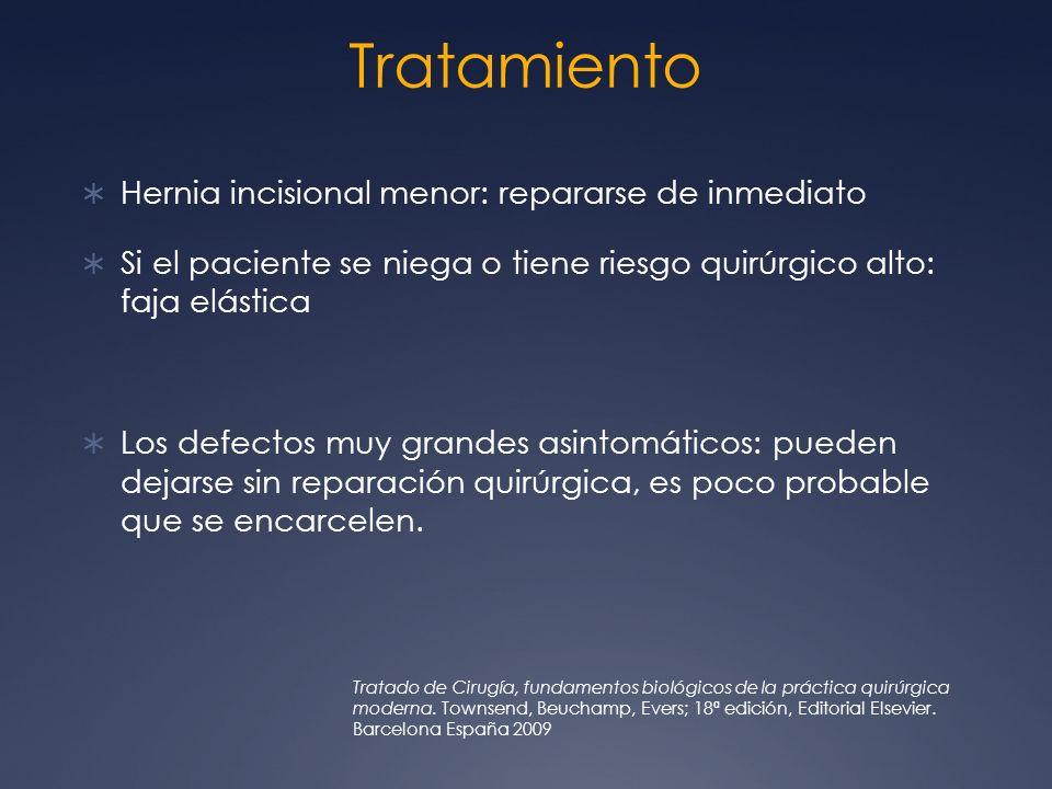 Tratamiento Hernia incisional menor: repararse de inmediato