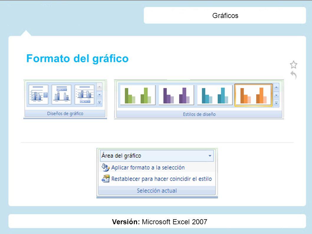Gráficos Formato del gráfico Versión: Microsoft Excel 2007
