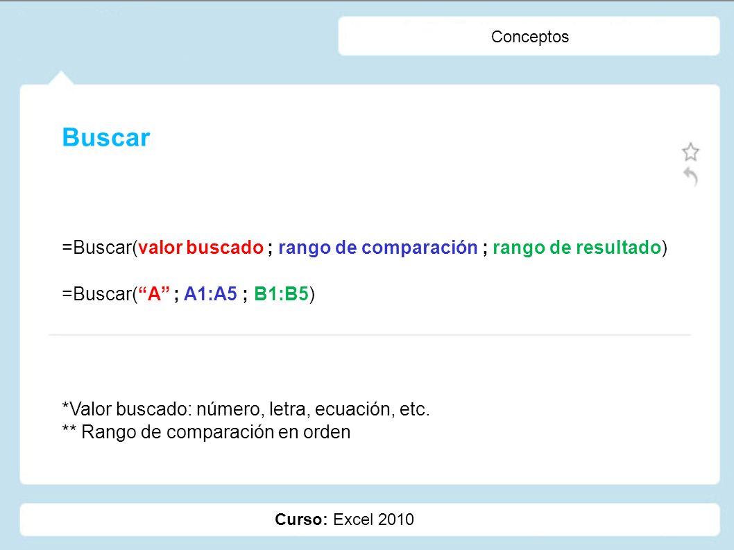 Conceptos Buscar. =Buscar(valor buscado ; rango de comparación ; rango de resultado) =Buscar( A ; A1:A5 ; B1:B5)