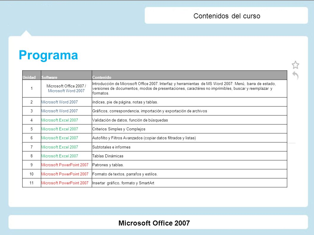 Microsoft Office 2007 / Microsoft Word 2007