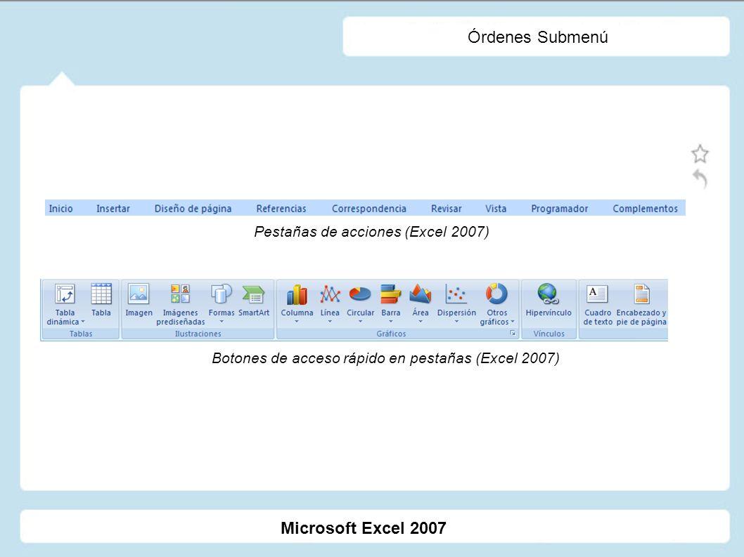 Órdenes Submenú Microsoft Excel 2007 Pestañas de acciones (Excel 2007)
