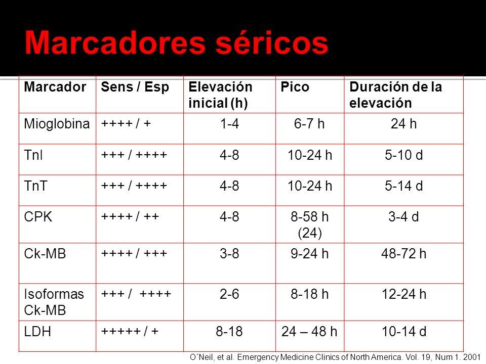 Marcadores séricos Marcador Sens / Esp Elevación inicial (h) Pico
