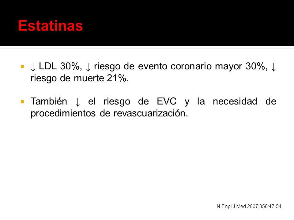 Estatinas↓ LDL 30%, ↓ riesgo de evento coronario mayor 30%, ↓ riesgo de muerte 21%.