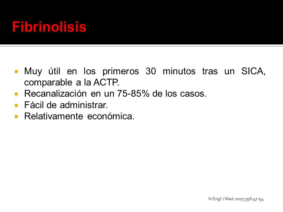 FibrinolisisMuy útil en los primeros 30 minutos tras un SICA, comparable a la ACTP. Recanalización en un 75-85% de los casos.
