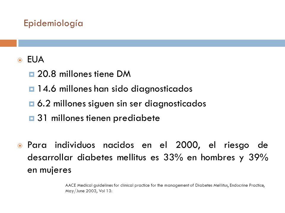 14.6 millones han sido diagnosticados