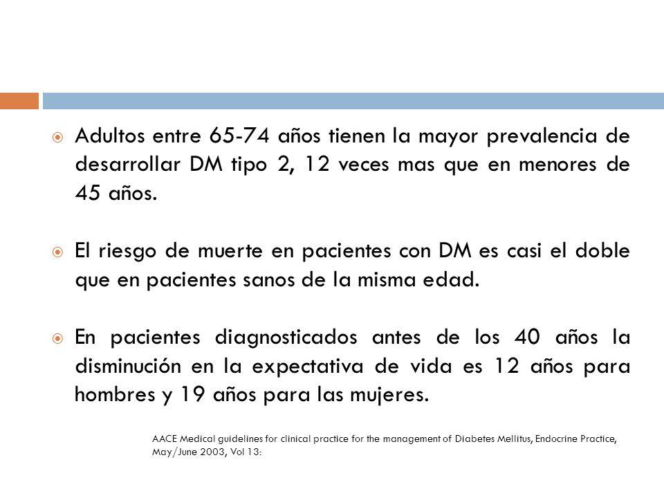 DIABETES MELLITUS Dr Marino Fernández Dr Eduardo Bonnin