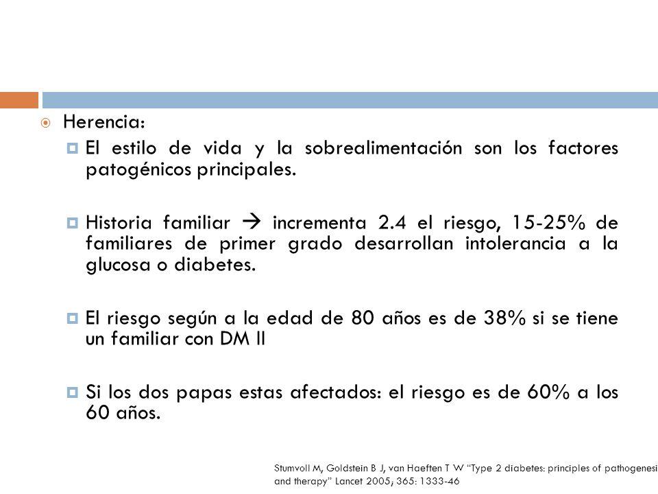 Si los dos papas estas afectados: el riesgo es de 60% a los 60 años.