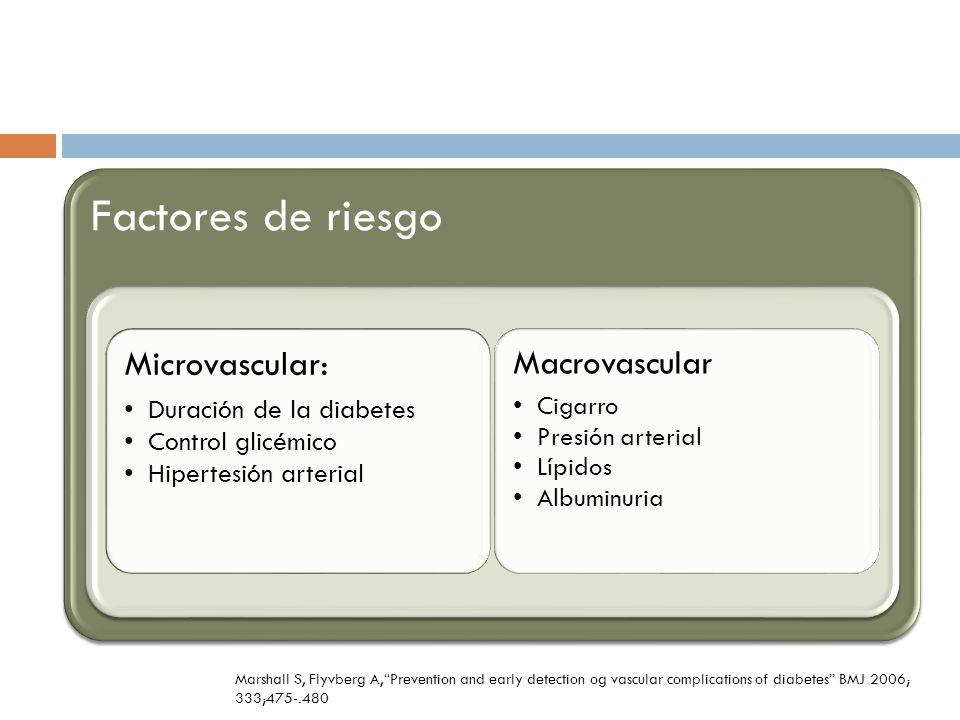 Factores de riesgoMicrovascular: Duración de la diabetes. Control glicémico. Hipertesión arterial. Macrovascular.