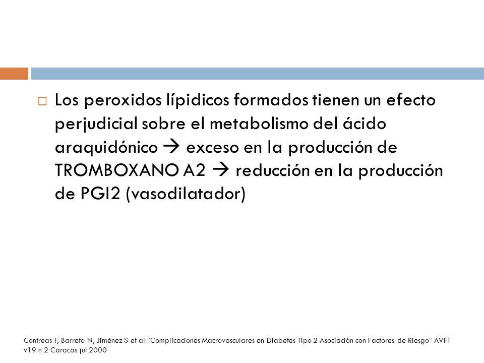 Los peroxidos lípidicos formados tienen un efecto perjudicial sobre el metabolismo del ácido araquidónico  exceso en la producción de TROMBOXANO A2  reducción en la producción de PGI2 (vasodilatador)
