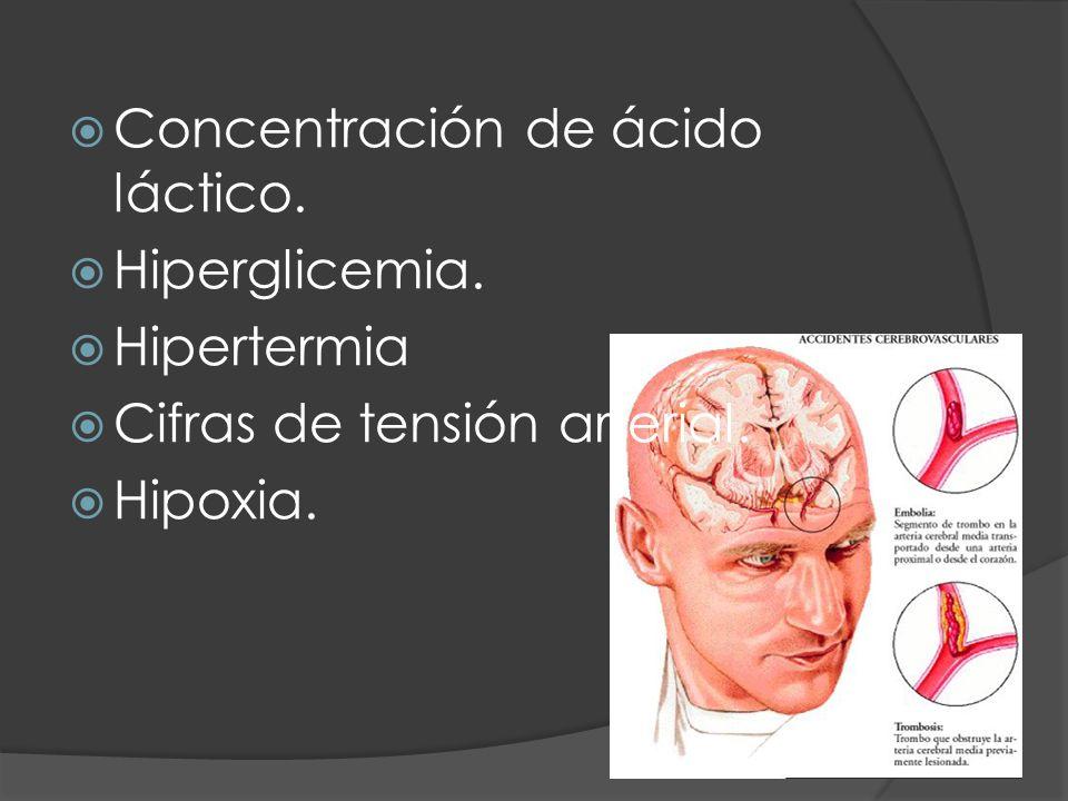 Concentración de ácido láctico.