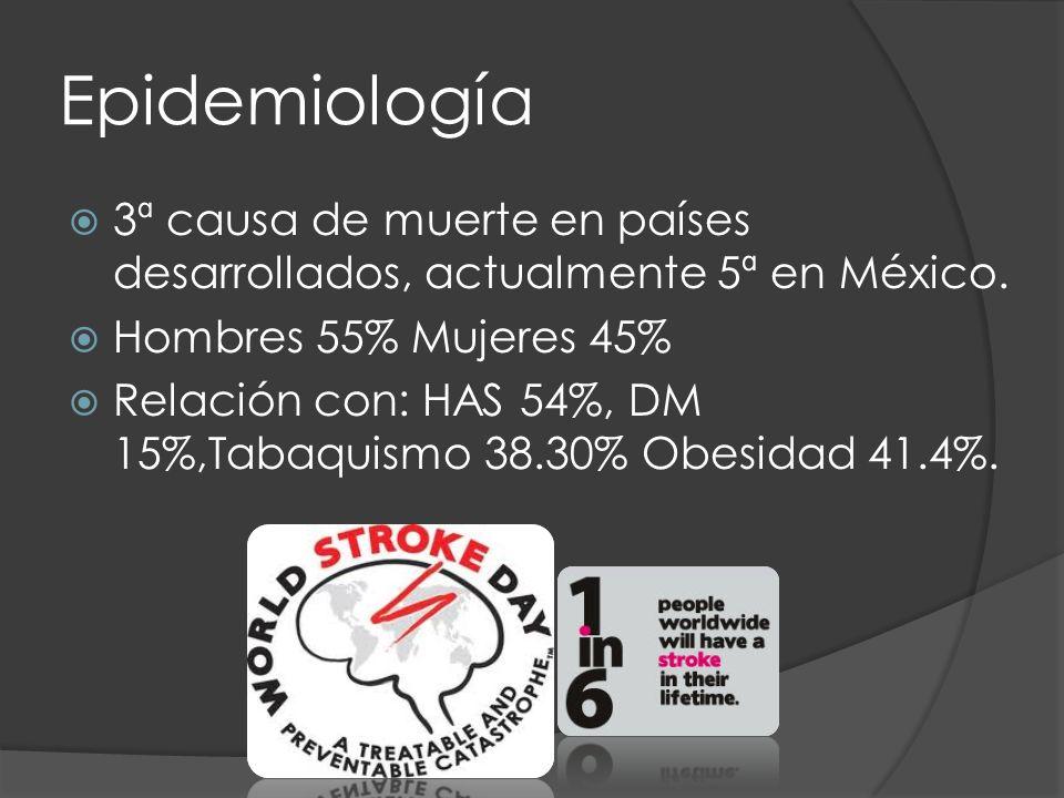 Epidemiología 3ª causa de muerte en países desarrollados, actualmente 5ª en México. Hombres 55% Mujeres 45%