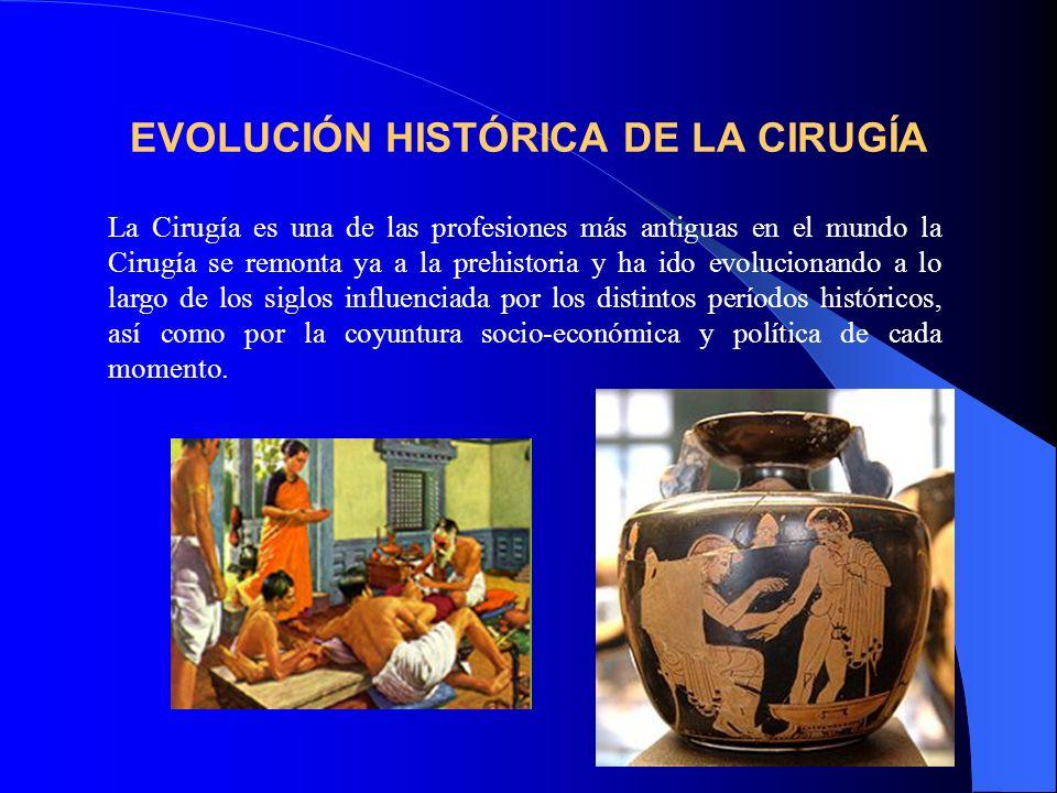EVOLUCIÓN HISTÓRICA DE LA CIRUGÍA