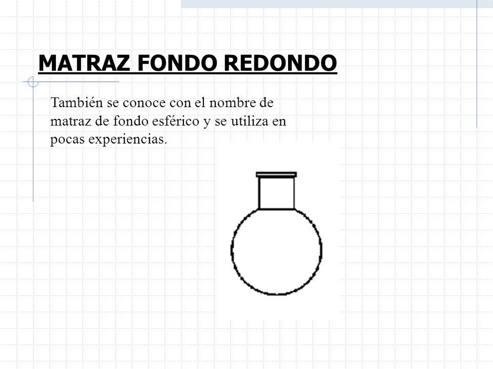 MATRAZ FONDO REDONDOTambién se conoce con el nombre de matraz de fondo esférico y se utiliza en pocas experiencias.