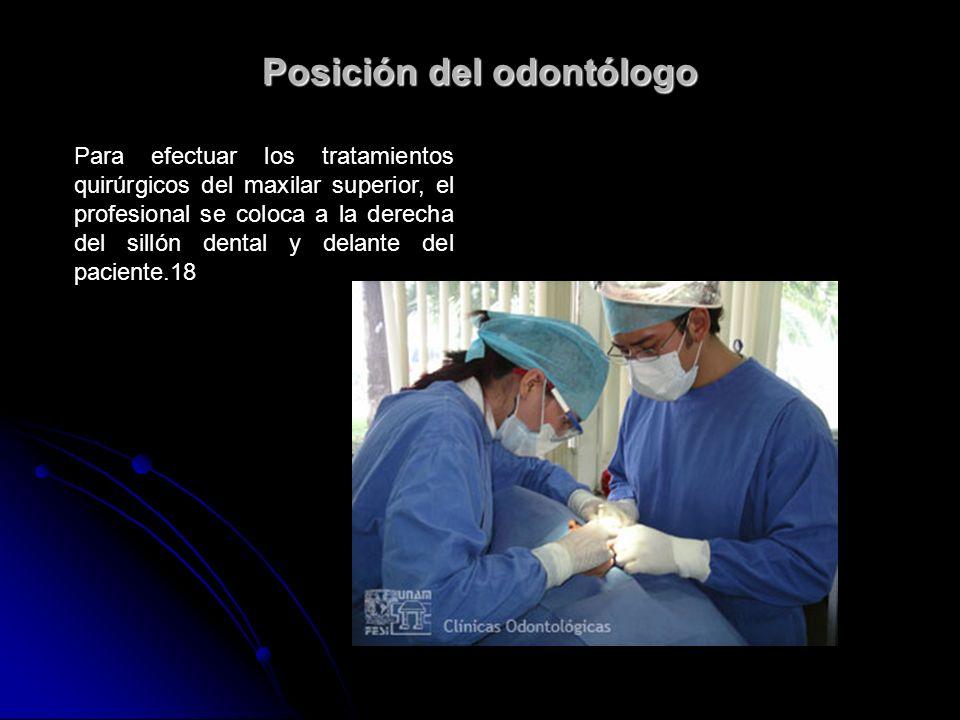 Posición del odontólogo