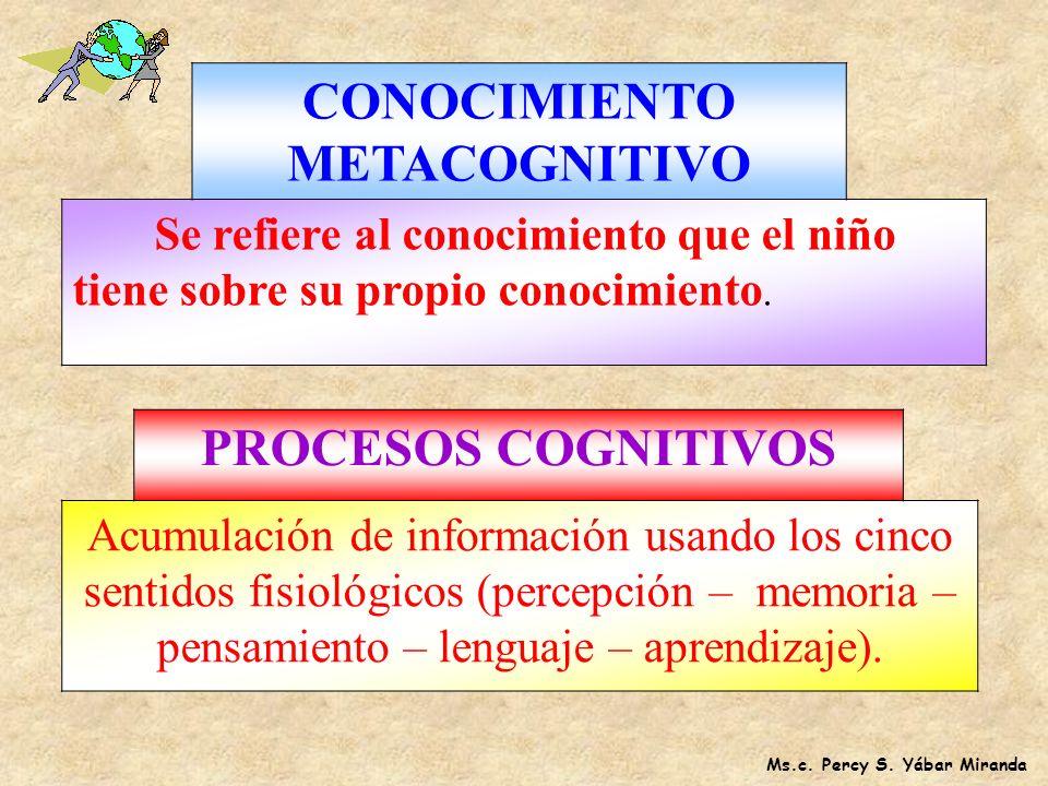 CONOCIMIENTO METACOGNITIVO Ms.c. Percy S. Yábar Miranda