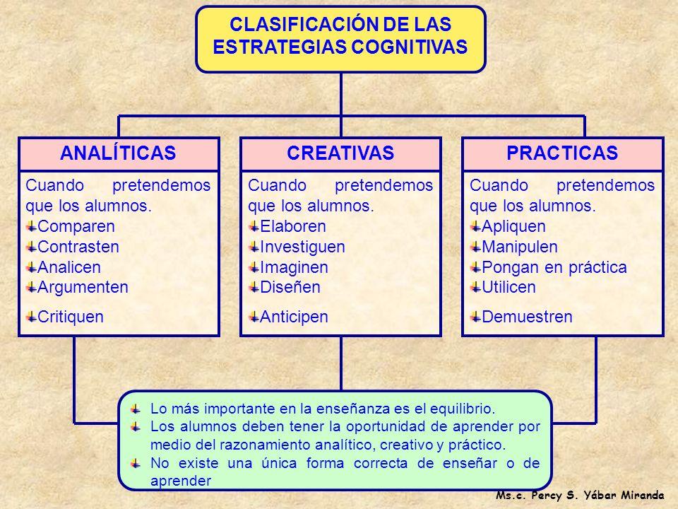 CLASIFICACIÓN DE LAS ESTRATEGIAS COGNITIVAS