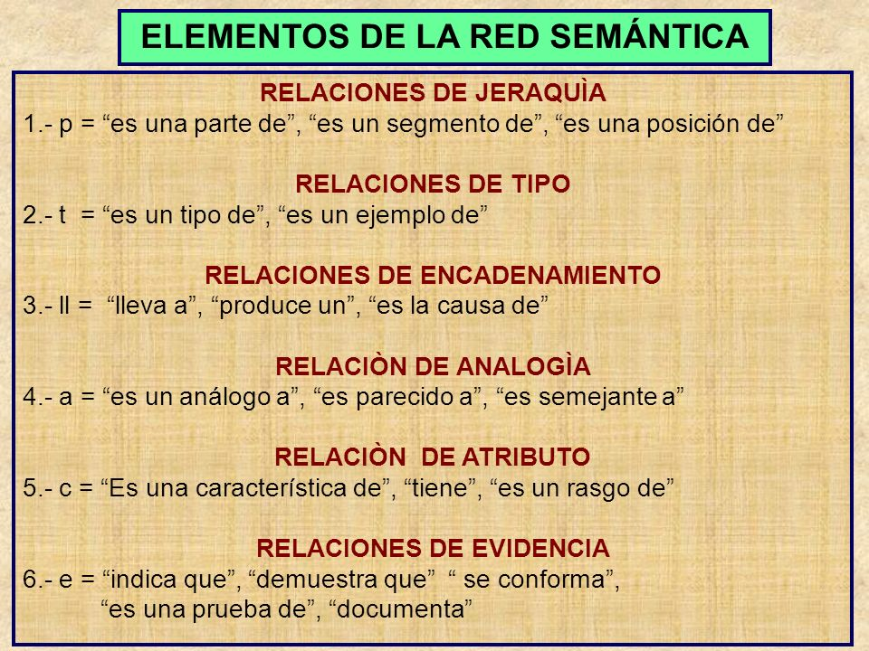 ELEMENTOS DE LA RED SEMÁNTICA