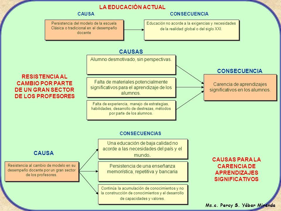 RESISTENCIA AL CAMBIO POR PARTE DE UN GRAN SECTOR DE LOS PROFESORES