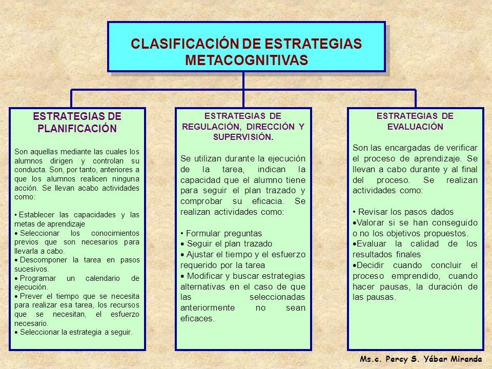 CLASIFICACIÓN DE ESTRATEGIAS METACOGNITIVAS