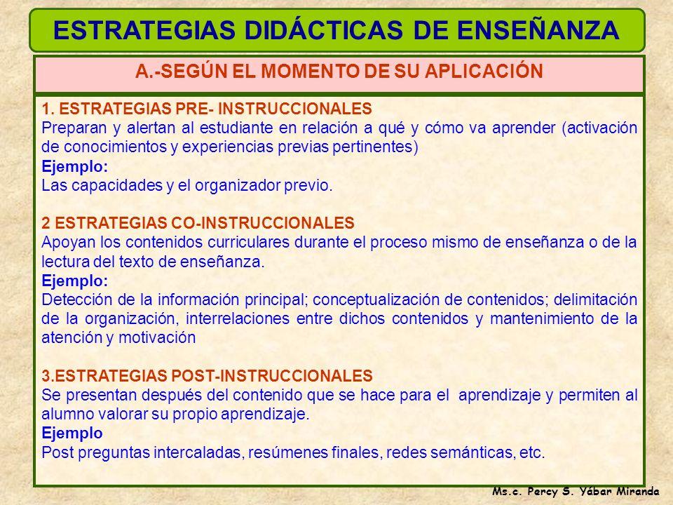 ESTRATEGIAS DIDÁCTICAS DE ENSEÑANZA
