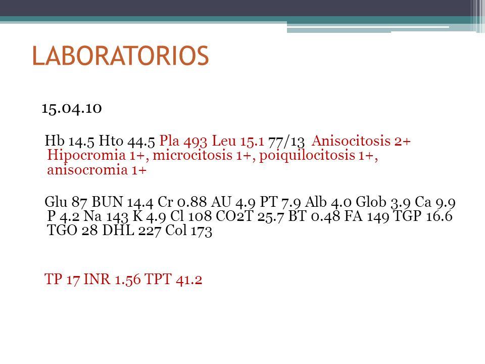 LABORATORIOS15.04.10. Hb 14.5 Hto 44.5 Pla 493 Leu 15.1 77/13 Anisocitosis 2+ Hipocromia 1+, microcitosis 1+, poiquilocitosis 1+, anisocromia 1+