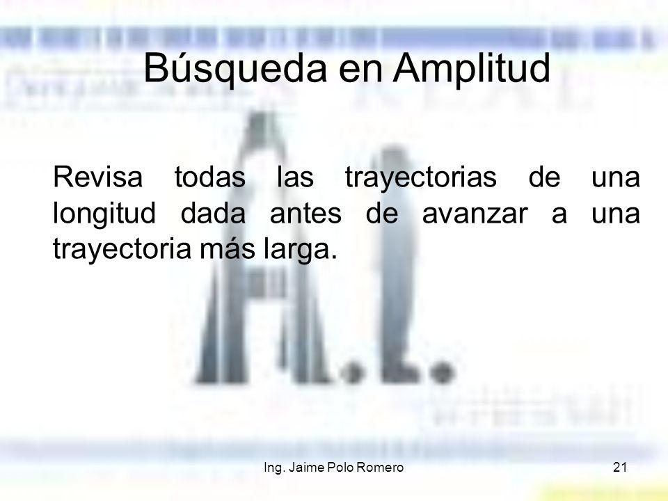 Búsqueda en Amplitud Revisa todas las trayectorias de una longitud dada antes de avanzar a una trayectoria más larga.