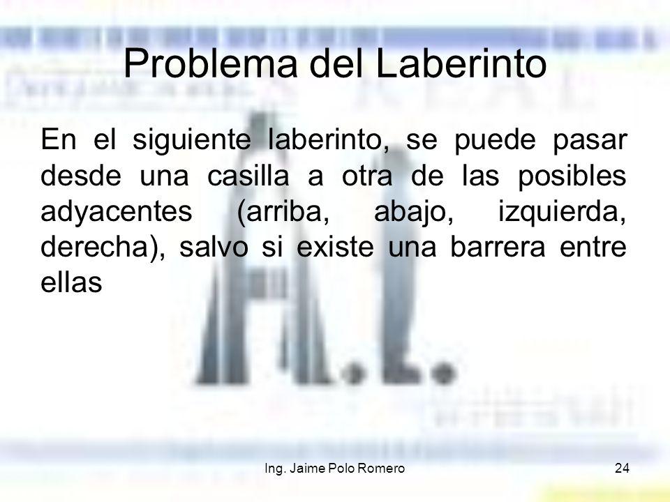 Problema del Laberinto