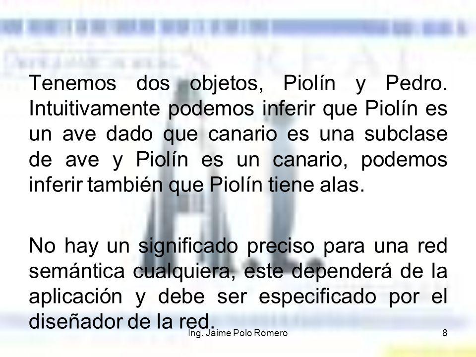 Tenemos dos objetos, Piolín y Pedro