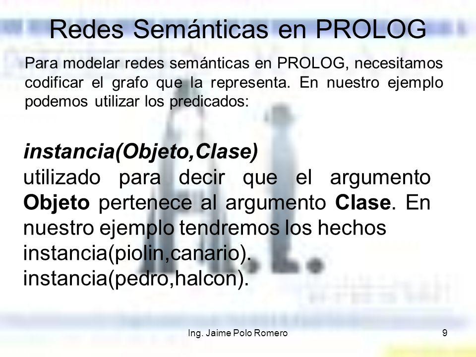 Redes Semánticas en PROLOG