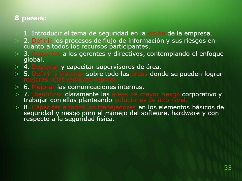 8 pasos:1. Introducir el tema de seguridad en la visión de la empresa.