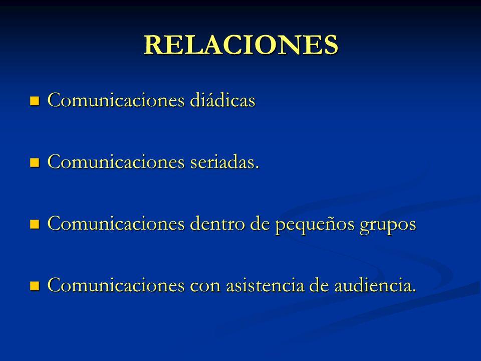 RELACIONES Comunicaciones diádicas Comunicaciones seriadas.