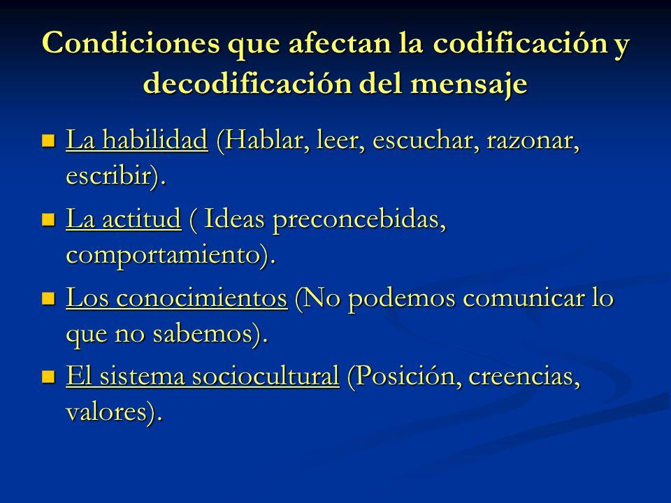 Condiciones que afectan la codificación y decodificación del mensaje