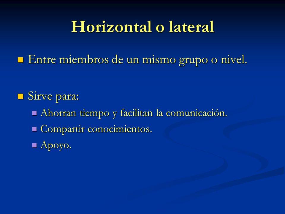 Horizontal o lateral Entre miembros de un mismo grupo o nivel.