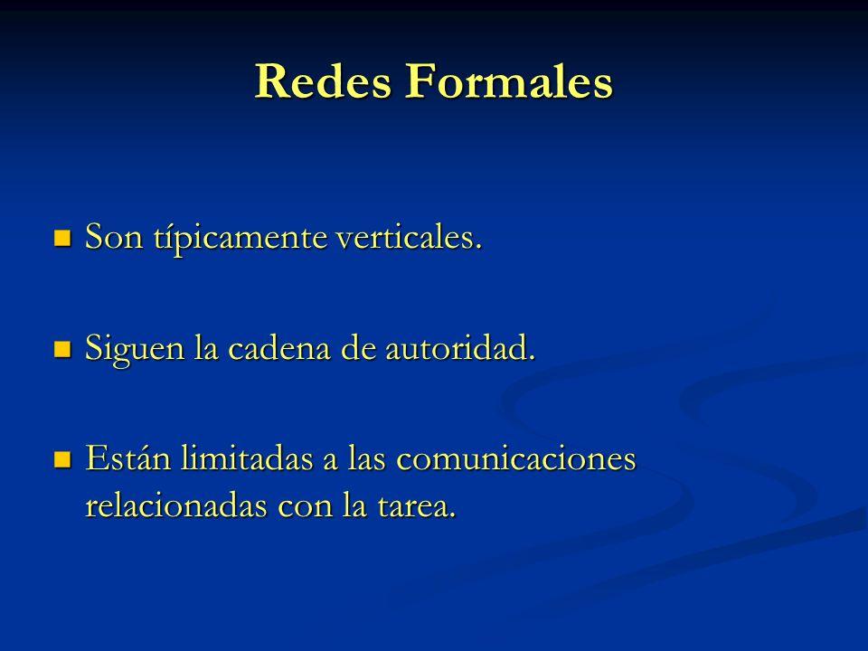 Redes Formales Son típicamente verticales.