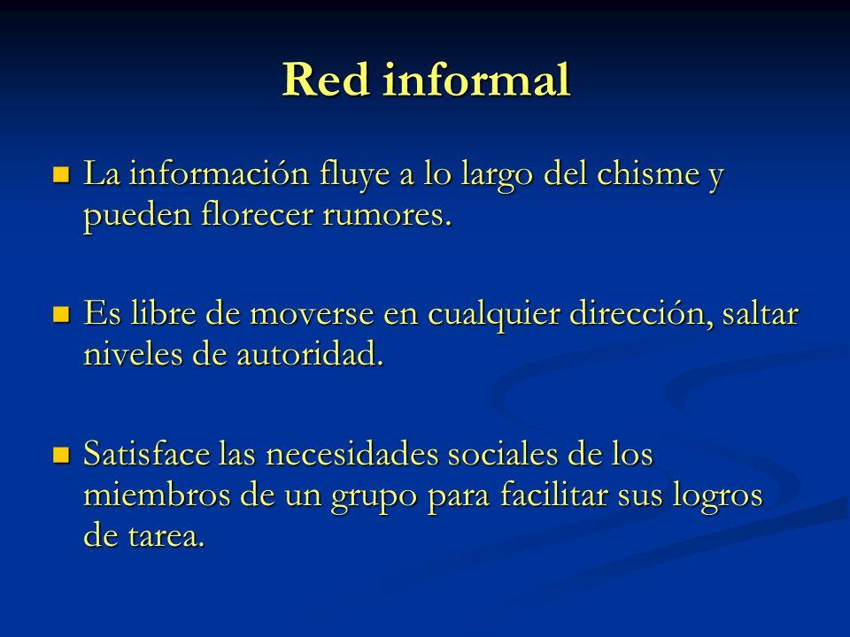 Red informalLa información fluye a lo largo del chisme y pueden florecer rumores.