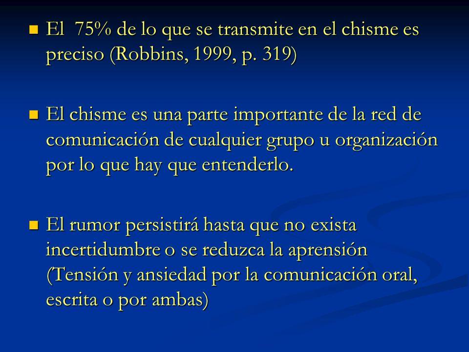 El 75% de lo que se transmite en el chisme es preciso (Robbins, 1999, p. 319)