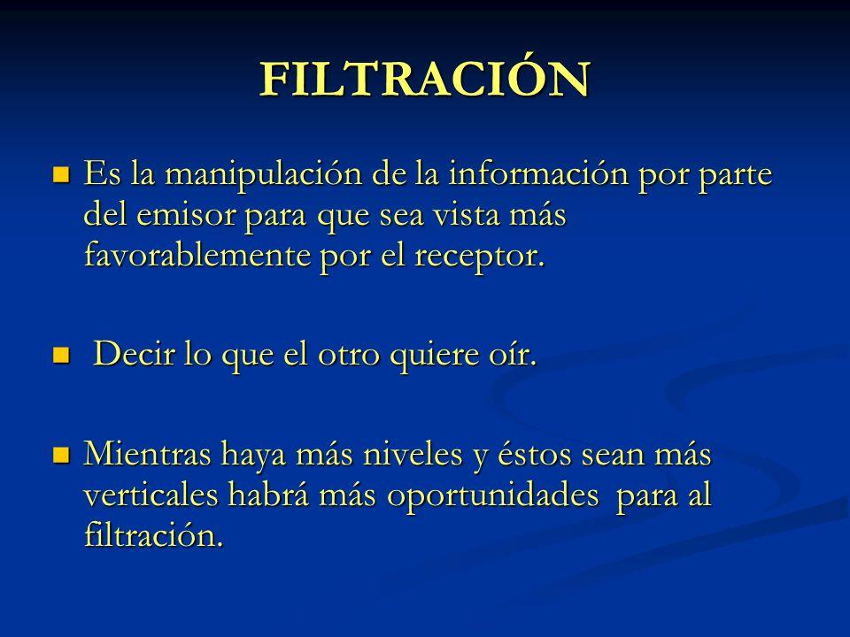 FILTRACIÓN Es la manipulación de la información por parte del emisor para que sea vista más favorablemente por el receptor.