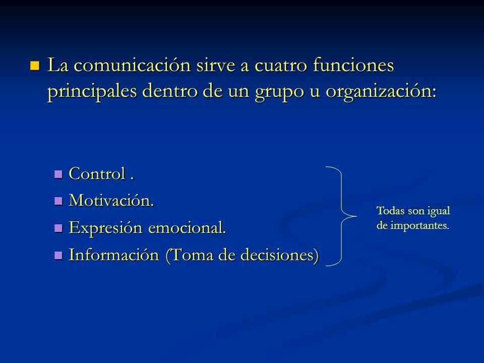 La comunicación sirve a cuatro funciones principales dentro de un grupo u organización: