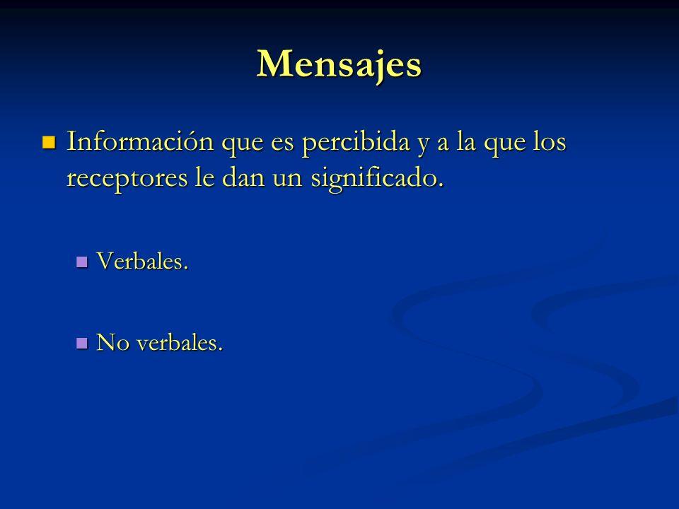 Mensajes Información que es percibida y a la que los receptores le dan un significado.